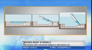 Jacek Pałasiński opowiada o systemie Mose